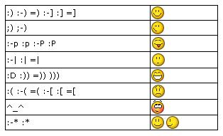Как сделать смайлики для ВКонтакте - OpForum